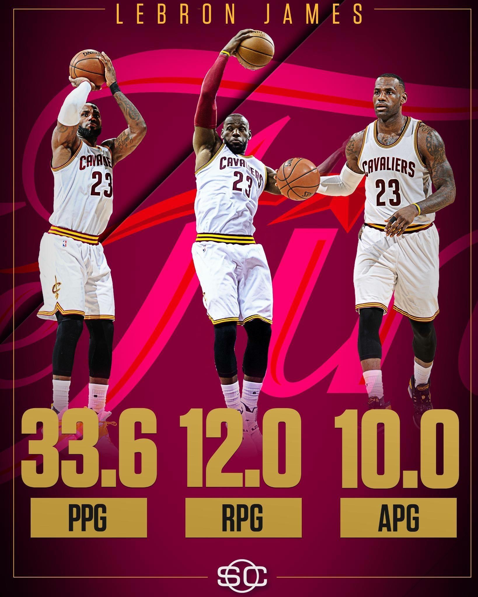 NBA FINAL GAME5!!!【この先ネタばれ注意】